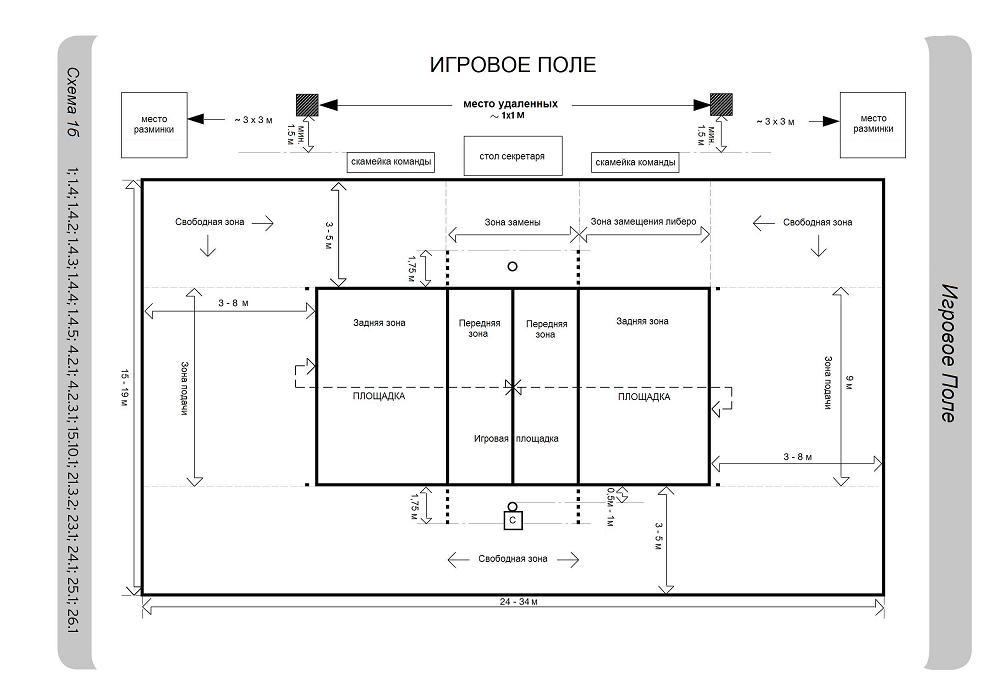 Схема волейбольного поля